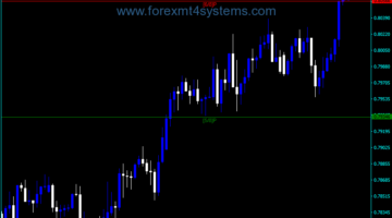 Forex MM Levels VG Indicator