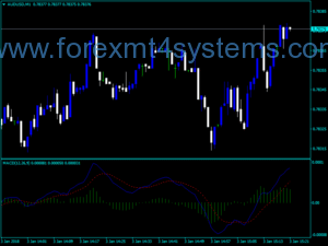 Forex MTF MACD Scalper Indicator