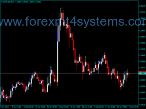 Forex MonEx Arrows Indicator