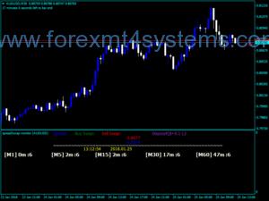 Индекс за търговия с валута Rynku