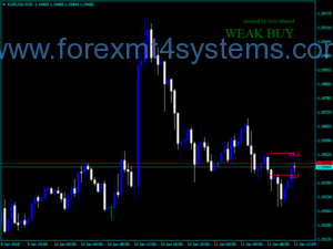 Forex Open With break Indicador MA