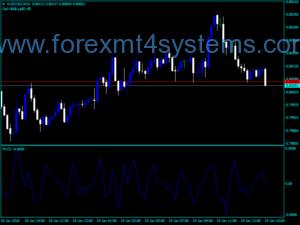 Indicador Forex PCCI Line Trading