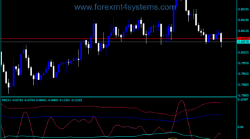 Forex RBCI2 Line Trading Indicator