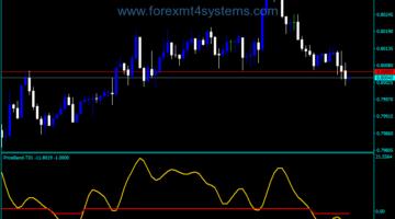 Forex Sm Price Bend Indicator