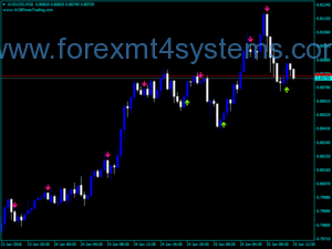 Forex Stochastic Buy Sell Arrows Alert Indicator