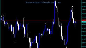 Forex Strength Arrow Buy Sell Indicator