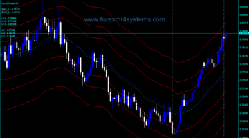 Forex Subway Trading Indicator