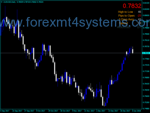 Forex Super Information Indicator