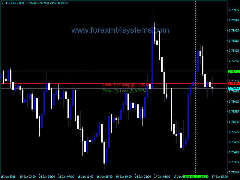 Forex trading | CFD trading | Trade FX Online | Currency Trading |blogger.com UK