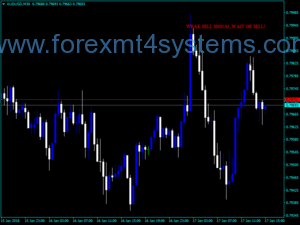 Forex Trend Movers Trading Indicator