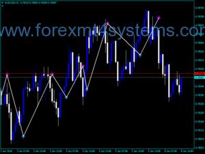 Indeks Trend Signal Arrows Indicator