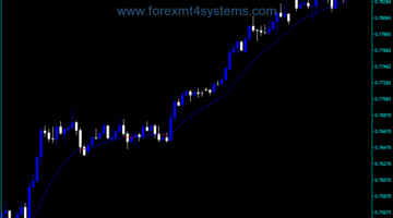 Forex Two Pole Super Smooth Indicator