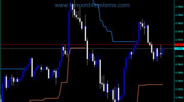 Forex WATR Trend Trading Indicator