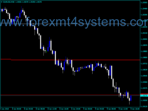 Forex Weekly Open Line Line Line Indicator