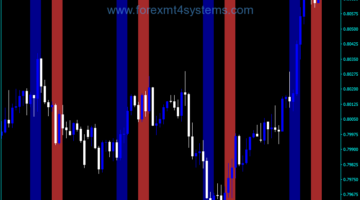 Forex iParamon Work Time Indicator