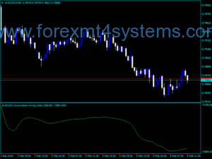 Forex ASI Smooth Adjustable Symbol Indicator