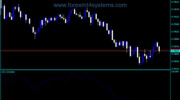 Indxatoriya Forex Asi Trading