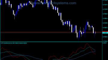 Forex ATR 3LWMA Trading Indicator