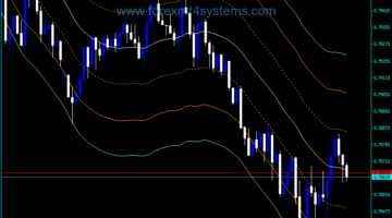 Forex ATR H1 Channels With Alert Indicator