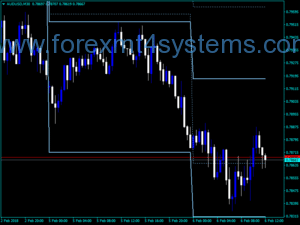 Forex ATR Levels Four Indicator