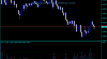 Forex ATR Levels Volume Indicator