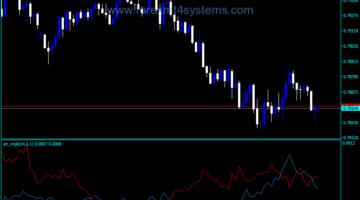 Forex ATR MQLS Trading Indicator