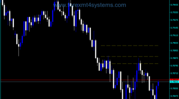 Forex ATR Projections Indicator