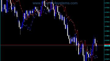 Индекс на Forex Trading ATR Ratchet