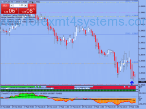 Forex Action Trade Scalping Strategie
