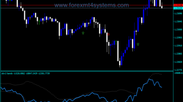 Forex Balance Volume Bands Arrow Indicator