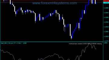Forex Balance Volume Gadi Custom Range Indicator