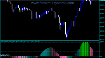 Forex Balance Volume TMA True Slope მაჩვენებელი