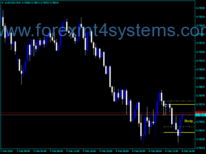 Forex Body ATR Levels Indicator