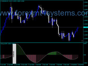 Forex Bollinger Bands Multi Pair Indicator