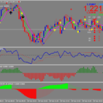 Forex Buy Sell Super Scalping Strategy