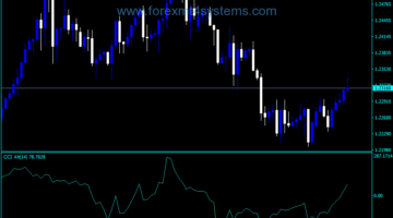 Forex CCI Alternative V1 Indicator