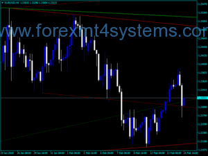 Forex Demarker Sema Phone Indicator