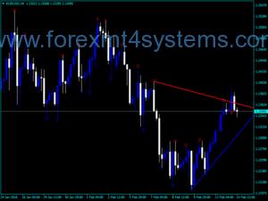 Forex Demarker Trend Blue Indicator