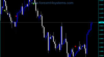 Forex Direction Force MA Cross Alert-indicator