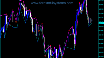Indxatorê Forex Fractal Diapazon Signals
