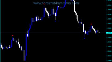 Forex Fractal Ex Buy Sell Arrows Indicator