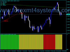 Forex Forex Suppandres Trading Indicator
