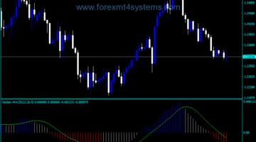 Forex Golden MACD Trading Indicator