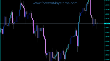 Forex Heiken Ashi Black Candles Indicator