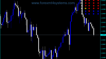 Forex Ichimoku Direction Monitor Indicator