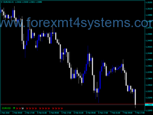 Forex MF Candle Bar Info-indicator