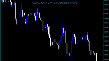 Forex MF Candle Bar Info Indicator
