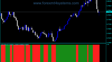 Forex MJ ADX Filter Vbob Indicator