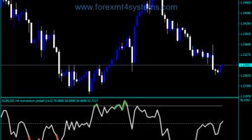 Forex Momentum Pinball Version Indicator