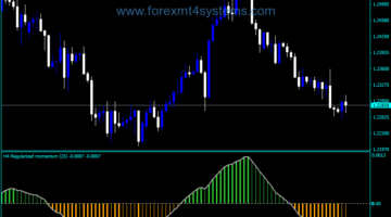 Indicador MTF do Histograma Regularizado do Momento de Forex